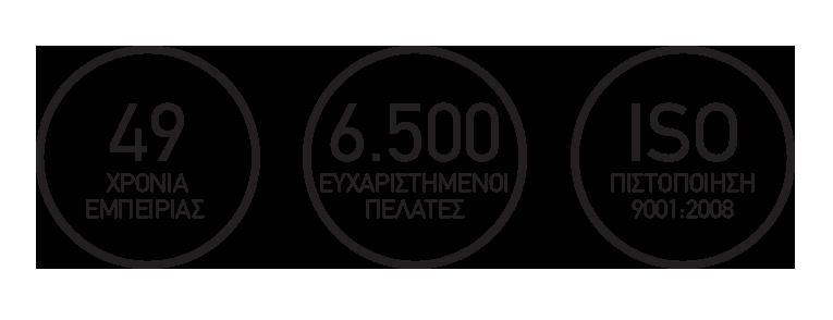 49 χρόνια εμπιρείας, 6.500 ευχαριστημένοι πελάτες, πιστοποίηση ISO 9001:2008